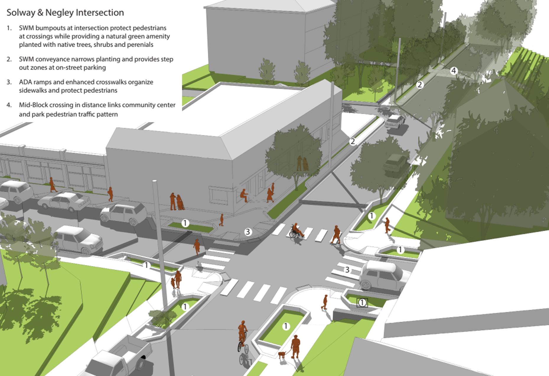 Rendering of proposed stormwater bumpouts, ramps, and crosswalks at Solway and Negley intersection