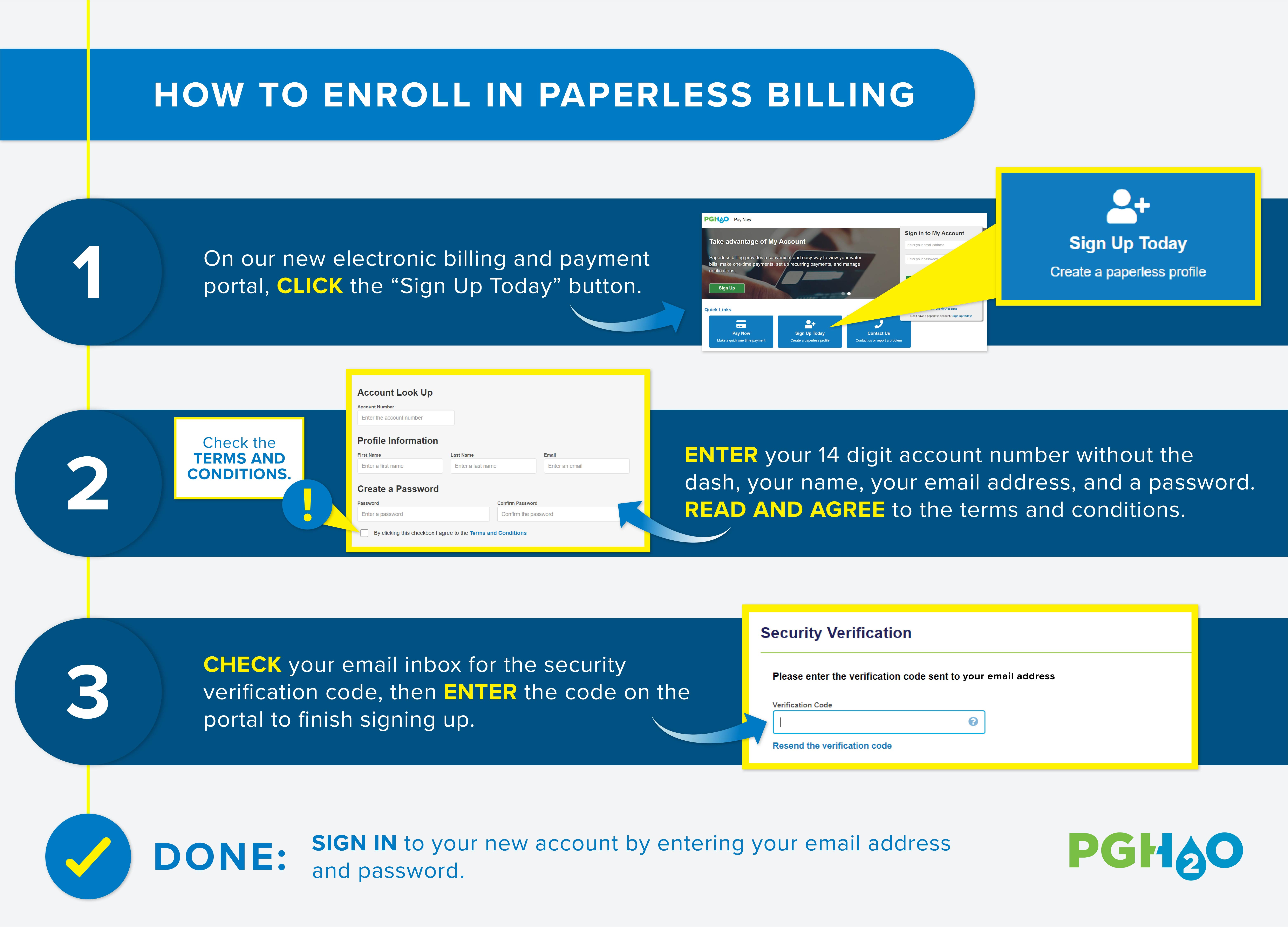 Infographic for How to Enroll in Paperless Billing. On our new electronic billing and payment portal, click the Sign Up Today button. Enter your 14 digit account number without the dash, your name, your email address, and a password. Read and agree to the terms and conditions. Check your email inbox for the security verification code, then enter it on the portal to finish signing up. Done! Sign in to your new account by entering your email address and password, then enter a new security verification code.