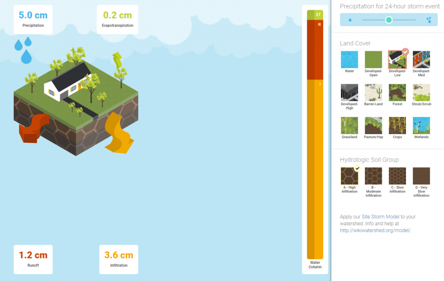 Screenshot of the Model My Watershed Runoff Simulation animation.