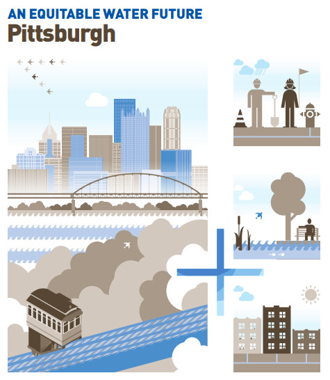 Graphic illustrating An Equitable Water Future Pittsburgh