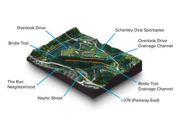 3D rendering of the Overlook Drive and Bridle Trail project areas within Schenley Park